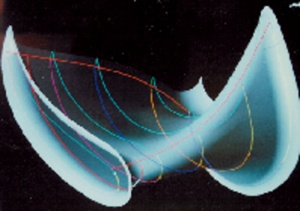 Nickle-based-turbine-wheel-blade-design