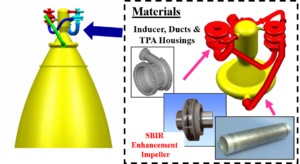 aerospace-projects-upper-stage-impeller